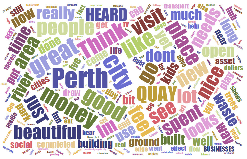 Elizabeth Quay word cloud